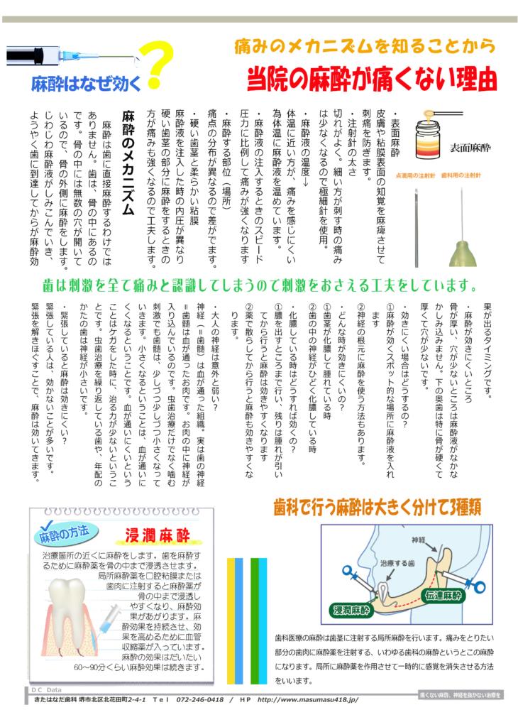 3月新聞 2