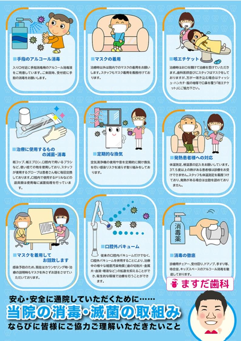 コロナウイルス対策 医院での取組み